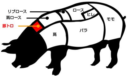 希少部位「豚トロ」を贅沢に使用